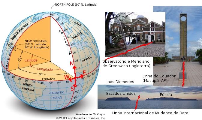 coord geodesicas