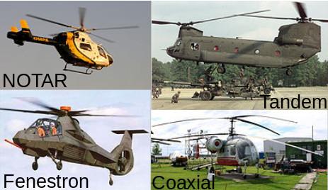 Tipos de helicópteros segundo os rotores