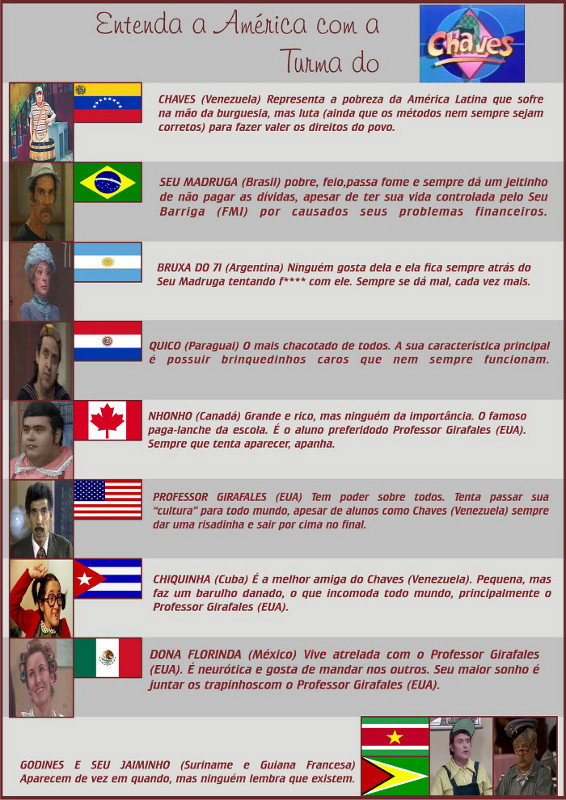 entendaamerica