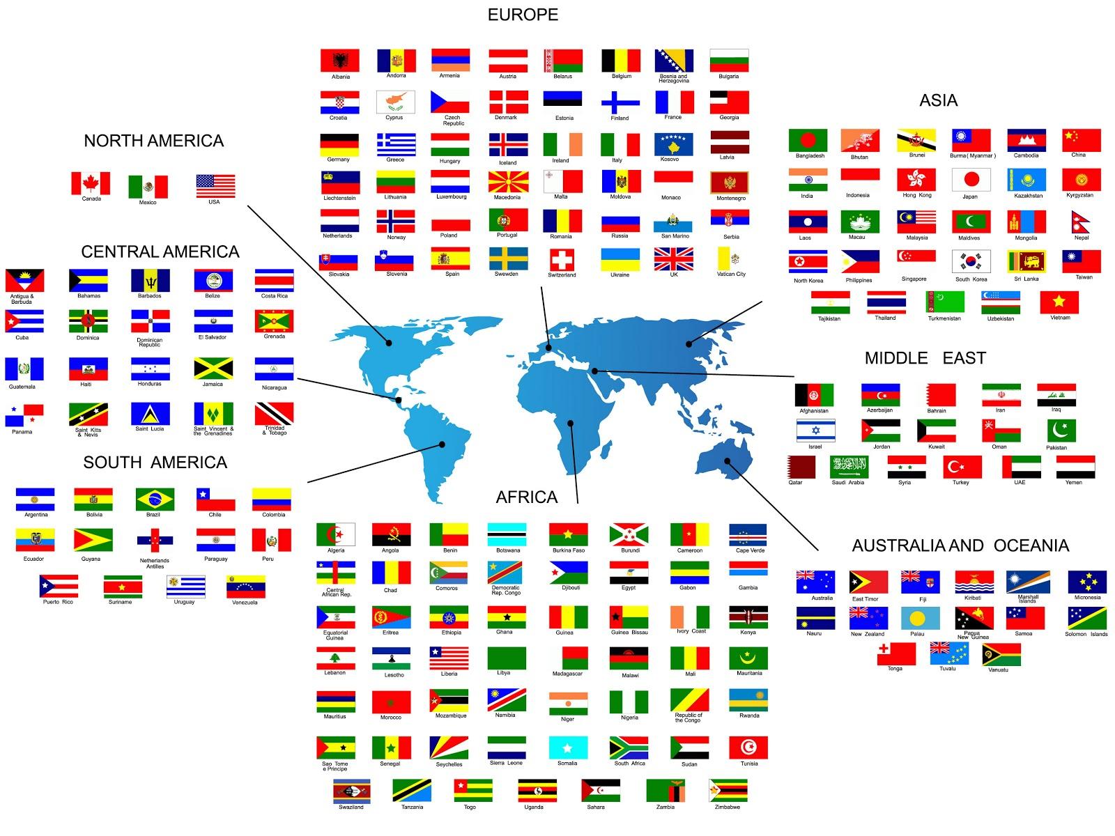 Bandeiras do mundo (clique para ampliar)