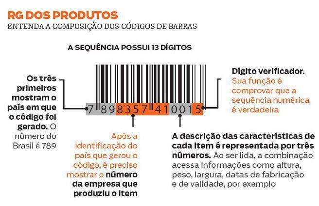 como_funciona_barcode