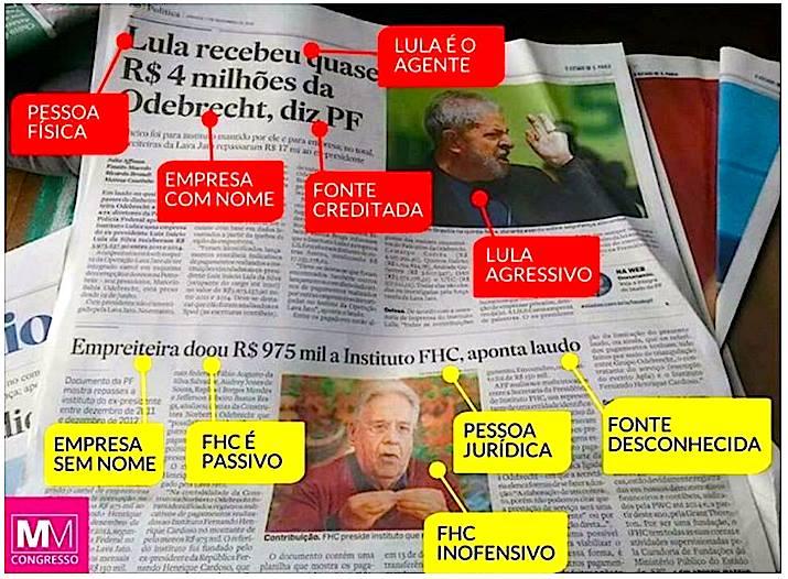 Página do jornal Estadão de 06/11/2015 com destaques para as diferenças na forma como uma notícia bem semelhante pode ser contada de diferentes maneiras