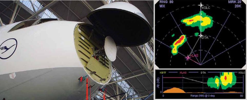 Foto de radome com antena de um A340 da Lufthansa e imagem de radar gerada na cabine.