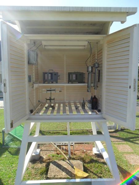 Abrigo meteorológico localizado no Parque Cientec com alguns instrumentos (veja mais detalhes no vídeo abaixo).