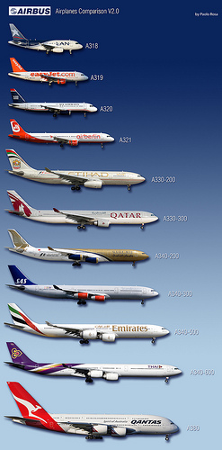 airbus_airplanes