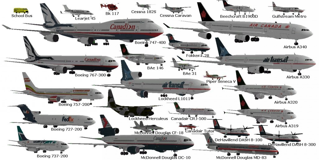 Principais modelos de aeronaves. Fonte: Calgary Regional Airport.