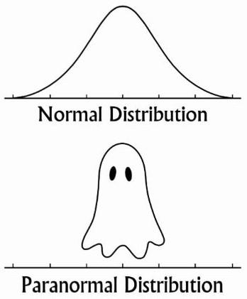 dist_paranormal