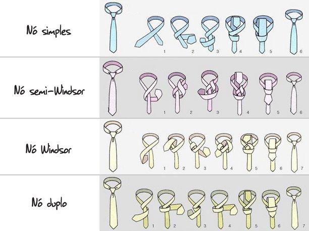 nos_gravata