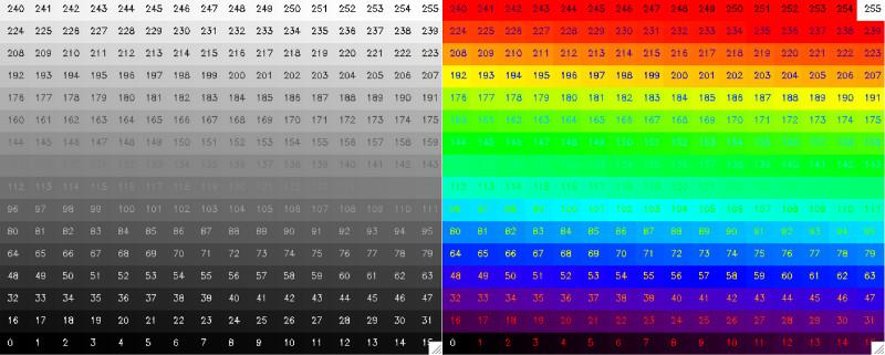 Tabela de cores do IDL.