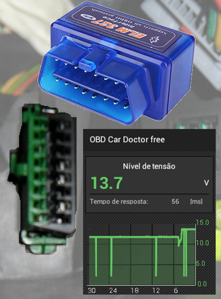 Conector de interface OBD2 bluetooth junto à conexão no painel do carro (em destaque à esquerda) e tela de aplicativo utilizado para o monitoramento. Note que a tensão da bateria estava em 12 volts antes de ligar o carro (o que mostra que está carregada) e, ao ligar o carro, passou para 13,7 V (indica que a bateria estava sendo carregada com o motor ligado). Fotos: ViniRoger.
