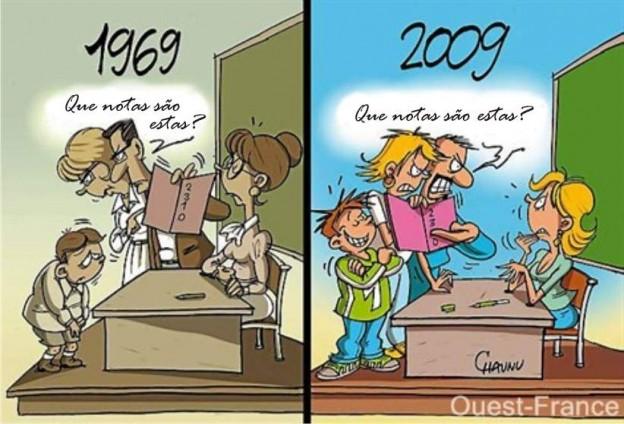 professores alunos