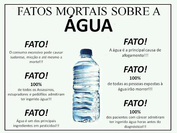 Fatos irônicos sobre a água. Fonte: Ceticismo