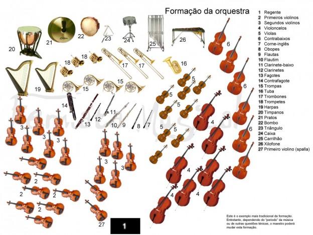 instrumentos orquestra