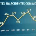 Fonte: CET (arte: TV Globo)