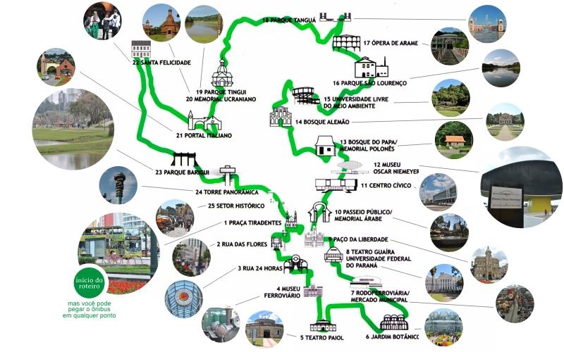 Mapa da linha turismo (2015). Fonte: Curitiba Space.