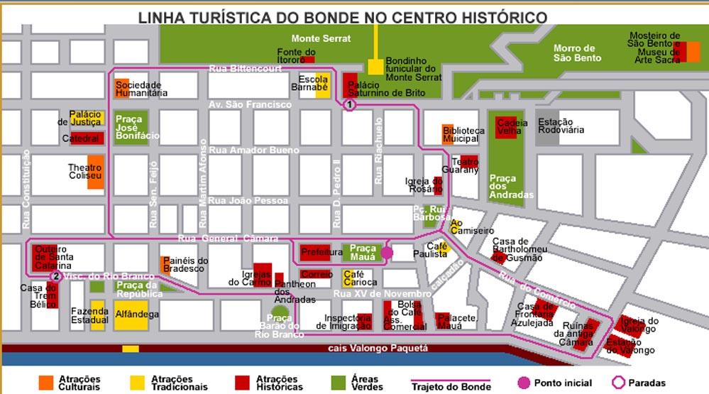 Mapa de trajeto do bonde no centro histórico de Santos. Fonte: Mapas Blog.