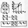 interpolacao linear