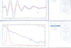 Exemplos de gráficos de sinal de estação da LINET. Fonte: Nowcast.