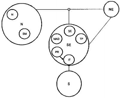 Topologia D3 com REEs e Subsistemas (vide tabela mais mais abaixo para siglas). Fonte: ANEEL