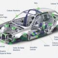 Esquema genérico das partes da carroceria de um automóvel