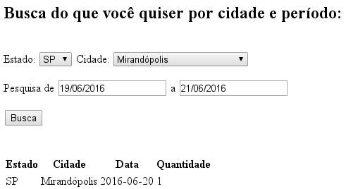 Tela de busca por estado/cidade e datas inicial/final, com resultado em tabela - sem CSS