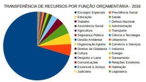 grafico cgu