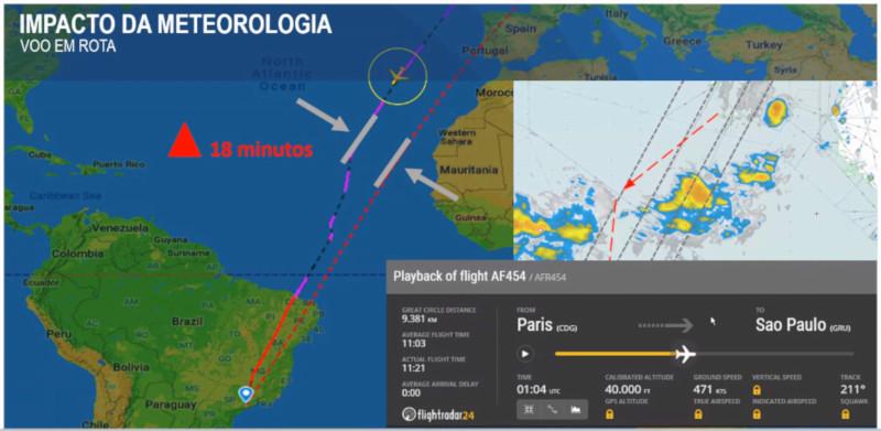 Desvio de rota devido a tempestades no Atlântico Equatorial. Fonte: Flightradar24 e SkyVector (via DECEA)