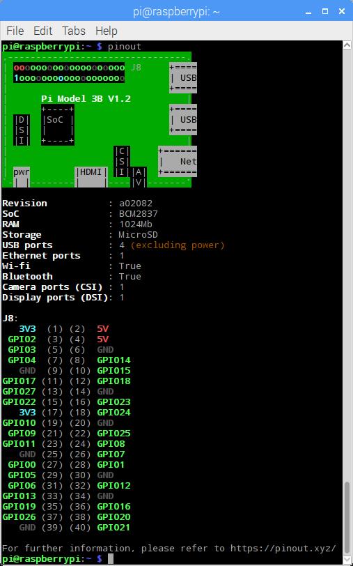 Relação de pinos e funções da Raspberry Pi 3 Model B v1.2 (2015). Fonte: documentação Raspberry Pi