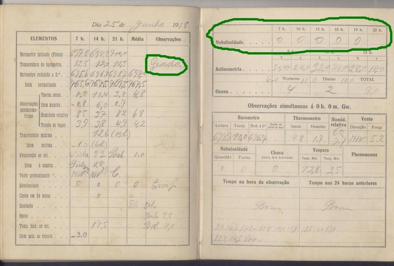 Folha da Caderneta de Observações Meteorológicas referente ao dia 25/06/1918. Fonte: Meteorópole, cedido pela Estação Meteorológica do IAG/USP.