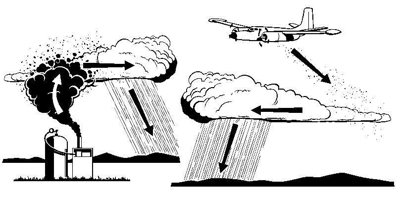 Semeadura de nuvens (cloud seeding) a partir da superfície e por avião. Fonte: Wikipedia