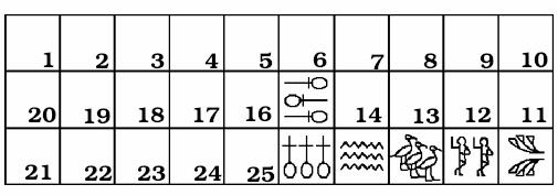 Tabuleiro de Senet com as casas numeradas para facilitar a sequência do jogo - imprima ou desenhe no papel e jogue