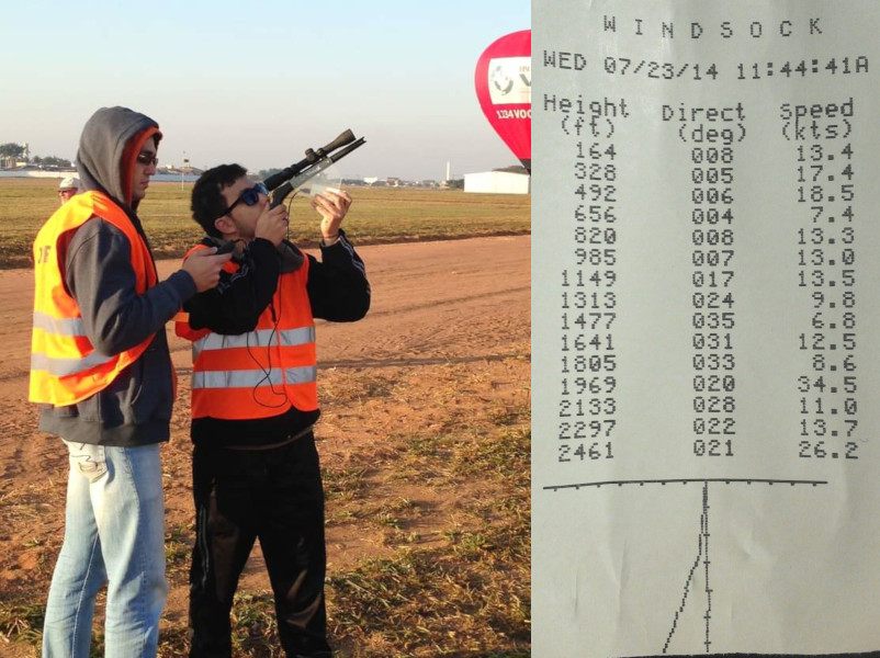 Teodolito em uso e papel com perfil vertical de vento (PIBAL, de Pilot Baloon). Fotos: Marcos Lourenço